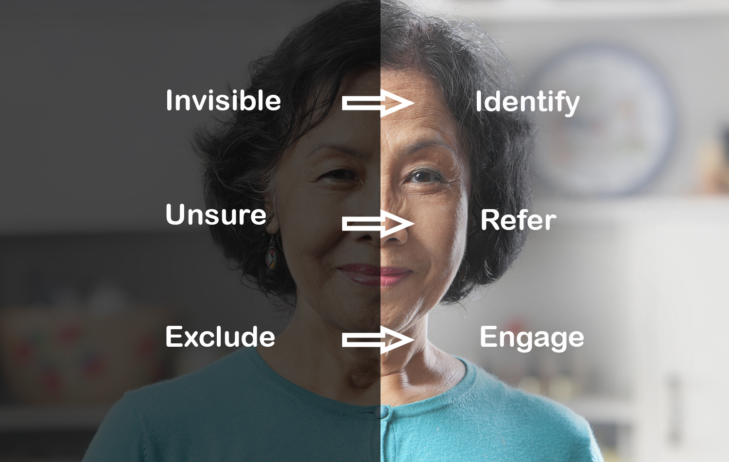 identify refer engage family caregivers